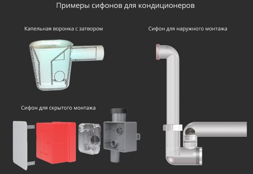 примеры сифонов для кондиционера.jpg