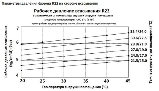 Таблица давления фреона.jpg